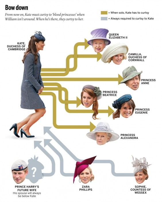 macleans royal curtsy cheat sheet